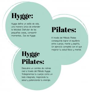 Hygge - Nosotros